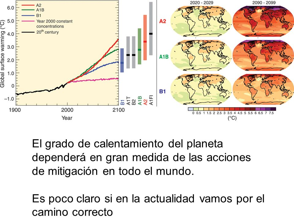 El grado de calentamiento del planeta dependerá en gran medida de las acciones de mitigación en todo el mundo. Es poco claro si en la actualidad vamos