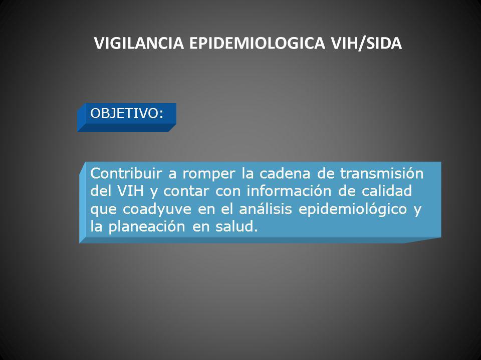 VIGILANCIA EPIDEMIOLOGICA VIH/SIDA OBJETIVO: Contribuir a romper la cadena de transmisión del VIH y contar con información de calidad que coadyuve en