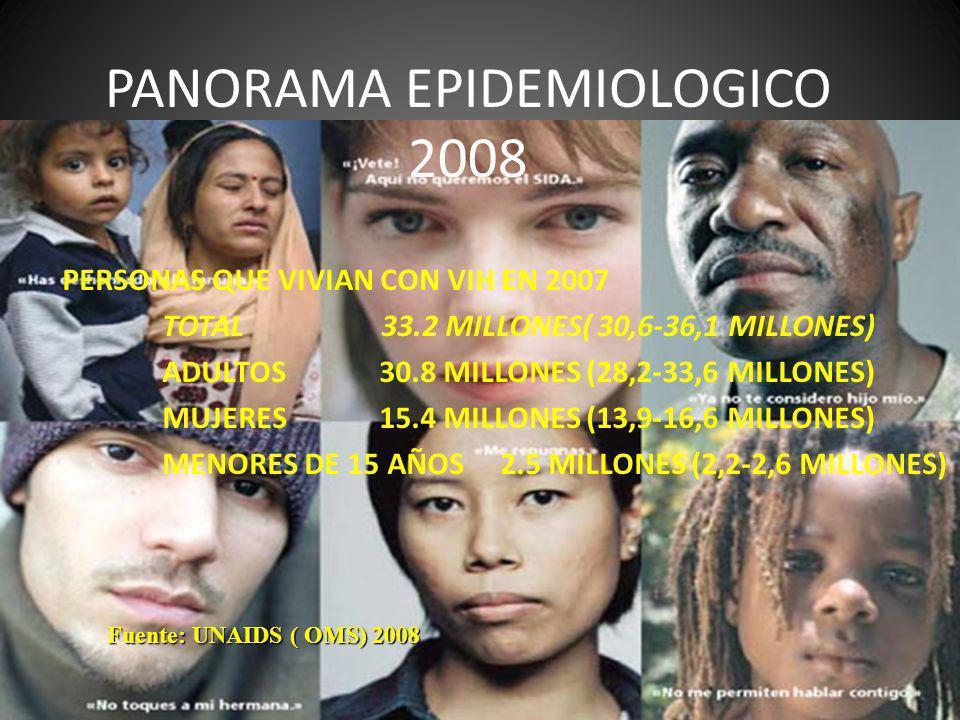 PANORAMA EPIDEMIOLOGICO 2008 PERSONAS QUE VIVIAN CON VIH EN 2007 TOTAL 33.2 MILLONES( 30,6-36,1 MILLONES) ADULTOS 30.8 MILLONES (28,2-33,6 MILLONES) M