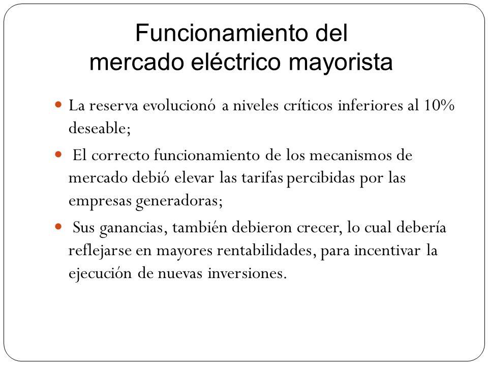 Funcionamiento del mercado eléctrico mayorista La reserva evolucionó a niveles críticos inferiores al 10% deseable; El correcto funcionamiento de los