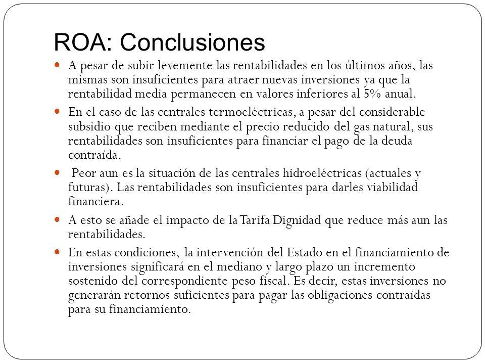 ROA: Conclusiones A pesar de subir levemente las rentabilidades en los últimos años, las mismas son insuficientes para atraer nuevas inversiones ya qu