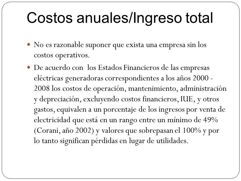 Costos anuales/Ingreso total No es razonable suponer que exista una empresa sin los costos operativos. De acuerdo con los Estados Financieros de las e