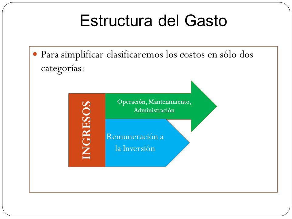 Estructura del Gasto Para simplificar clasificaremos los costos en sólo dos categorías: INGRESOS Operación, Mantenimiento, Administración Remuneración