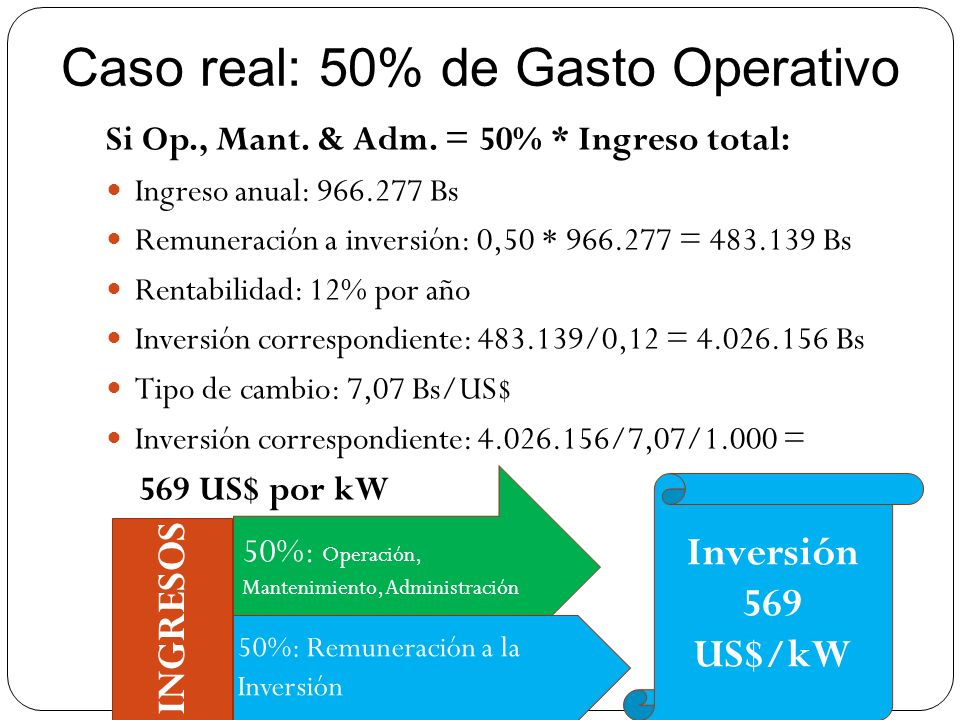 Caso real: 50% de Gasto Operativo Si Op., Mant. & Adm. = 50% * Ingreso total: Ingreso anual: 966.277 Bs Remuneración a inversión: 0,50 * 966.277 = 483