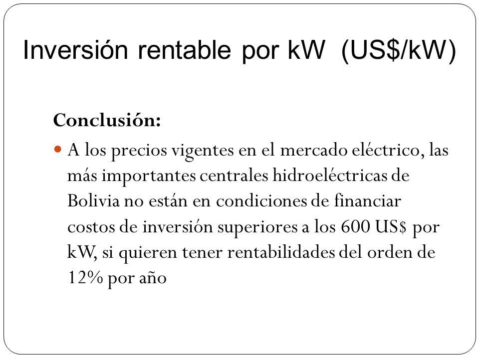 Inversión rentable por kW (US$/kW) Conclusión: A los precios vigentes en el mercado eléctrico, las más importantes centrales hidroeléctricas de Bolivi