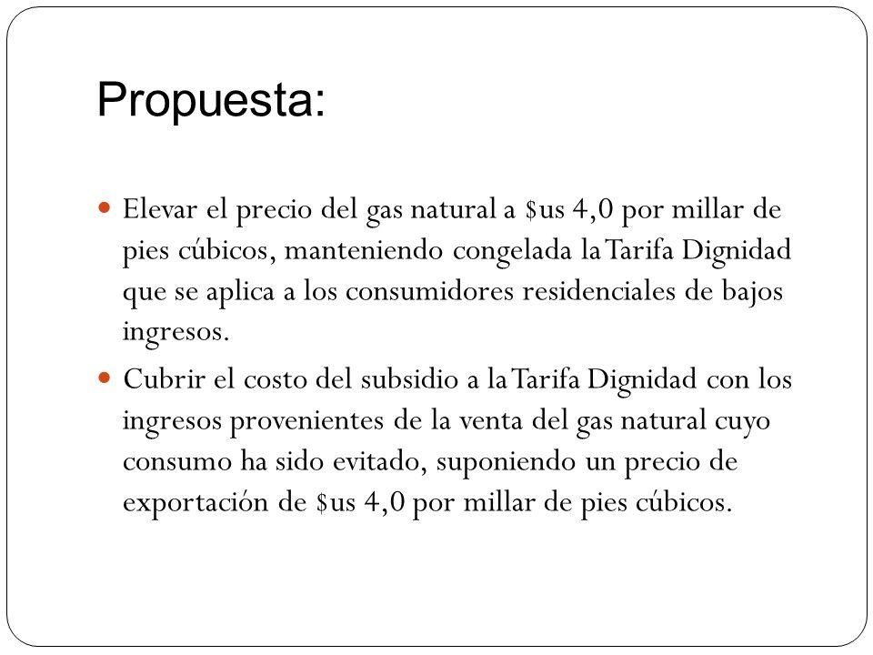 Propuesta: Elevar el precio del gas natural a $us 4,0 por millar de pies cúbicos, manteniendo congelada la Tarifa Dignidad que se aplica a los consumi