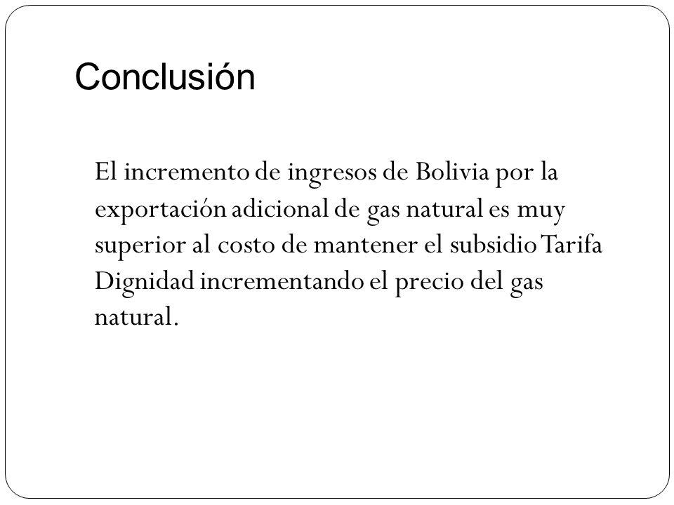 Conclusión El incremento de ingresos de Bolivia por la exportación adicional de gas natural es muy superior al costo de mantener el subsidio Tarifa Di