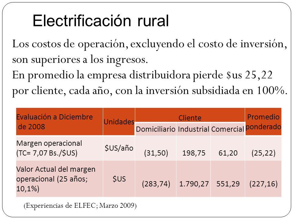 Electrificación rural Evaluación a Diciembre de 2008 Unidades Cliente Promedio ponderado DomiciliarioIndustrialComercial Margen operacional (TC= 7,07