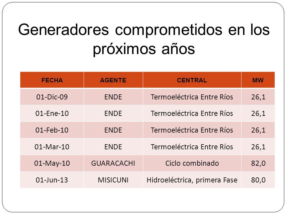 Generadores comprometidos en los próximos años FECHAAGENTECENTRALMW 01-Dic-09ENDETermoeléctrica Entre Ríos26,1 01-Ene-10ENDETermoeléctrica Entre Ríos2