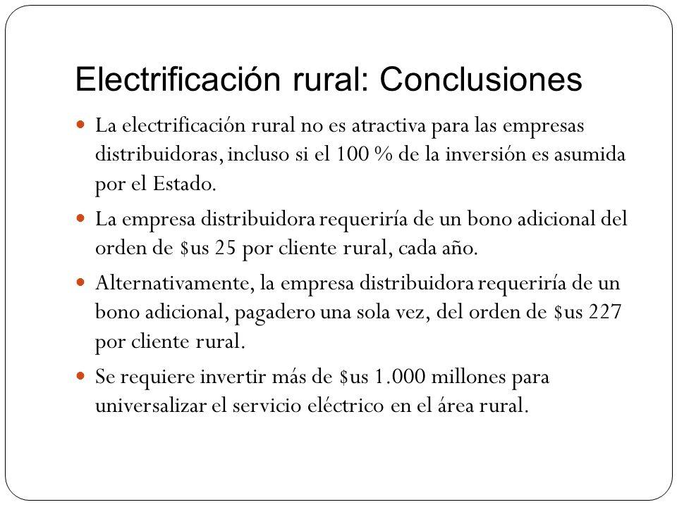 Electrificación rural: Conclusiones La electrificación rural no es atractiva para las empresas distribuidoras, incluso si el 100 % de la inversión es