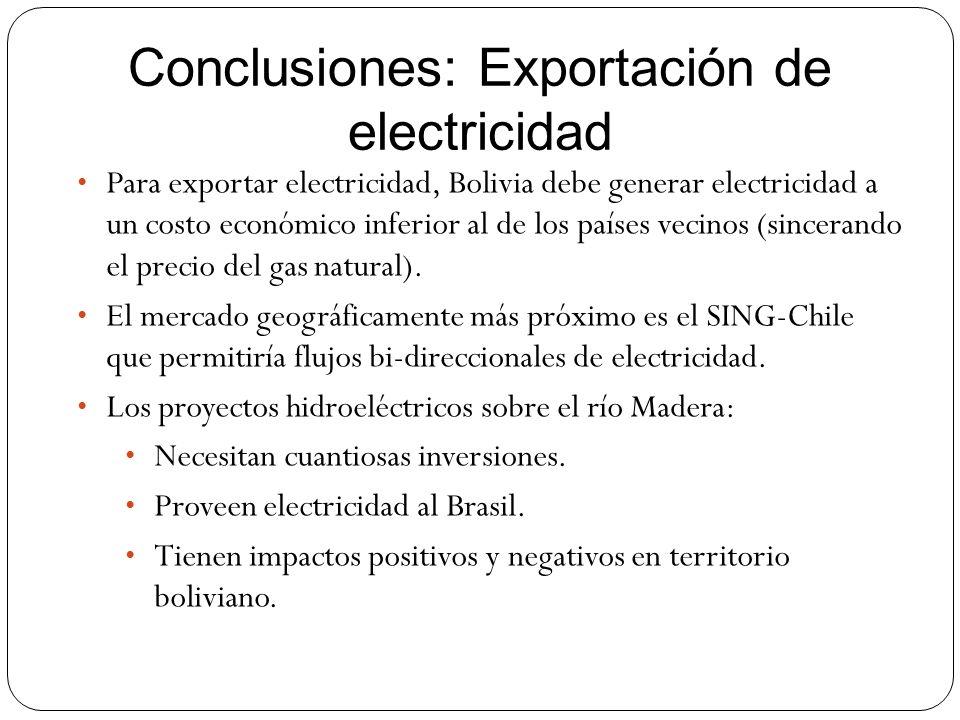 Conclusiones: Exportación de electricidad Para exportar electricidad, Bolivia debe generar electricidad a un costo económico inferior al de los países