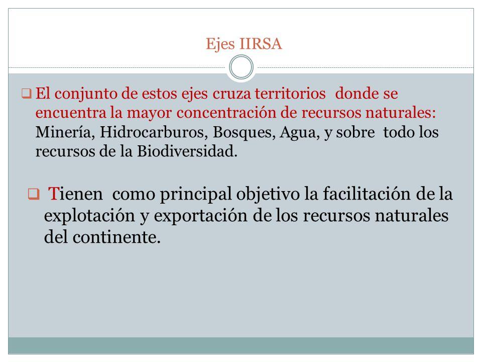 Ejes IIRSA El conjunto de estos ejes cruza territorios donde se encuentra la mayor concentración de recursos naturales: Minería, Hidrocarburos, Bosque