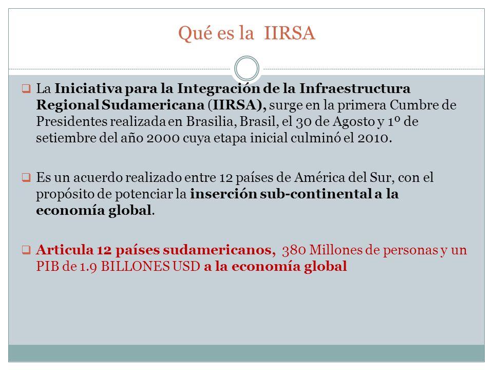 Qué es la IIRSA La Iniciativa para la Integración de la Infraestructura Regional Sudamericana (IIRSA), surge en la primera Cumbre de Presidentes reali