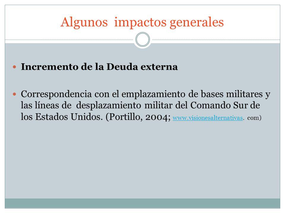 Algunos impactos generales Incremento de la Deuda externa Correspondencia con el emplazamiento de bases militares y las líneas de desplazamiento milit