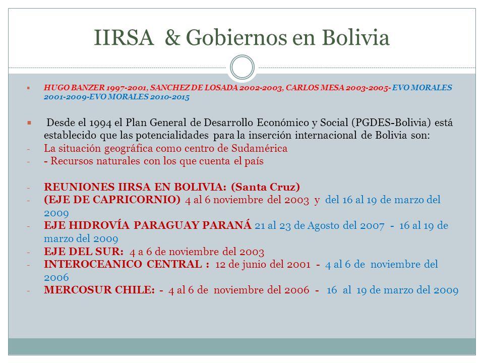 IIRSA & Gobiernos en Bolivia HUGO BANZER 1997-2001, SANCHEZ DE LOSADA 2002-2003, CARLOS MESA 2003-2005- EVO MORALES 2001-2009-EVO MORALES 2010-2015 De