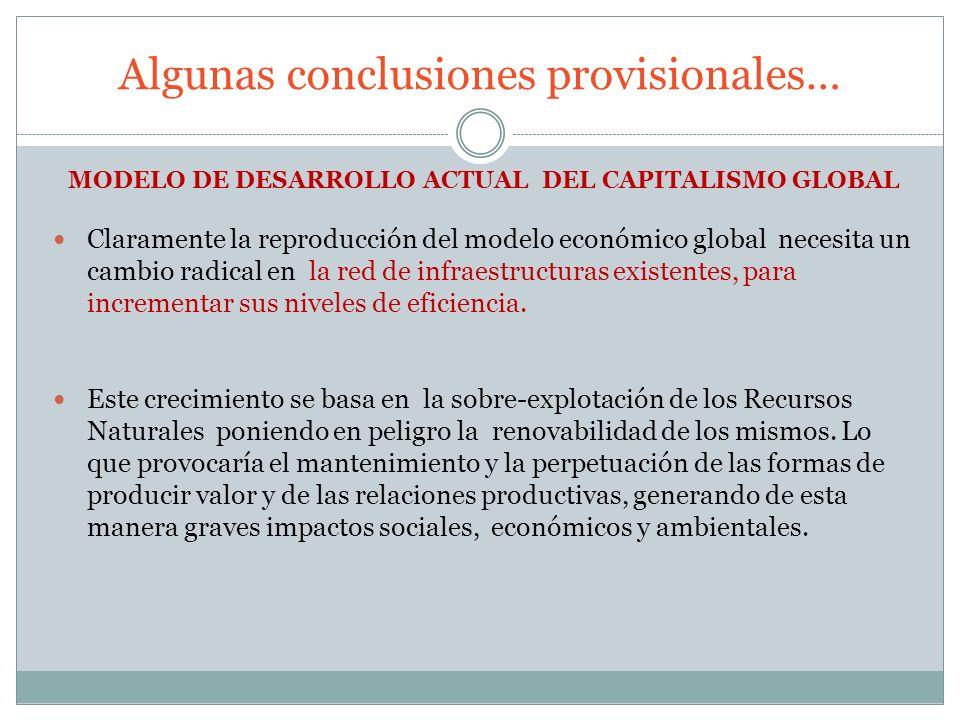 Algunas conclusiones provisionales… MODELO DE DESARROLLO ACTUAL DEL CAPITALISMO GLOBAL Claramente la reproducción del modelo económico global necesita
