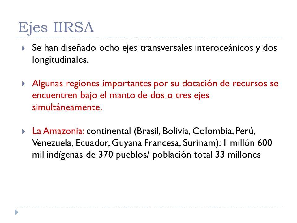 Ejes IIRSA Se han diseñado ocho ejes transversales interoceánicos y dos longitudinales. Algunas regiones importantes por su dotación de recursos se en