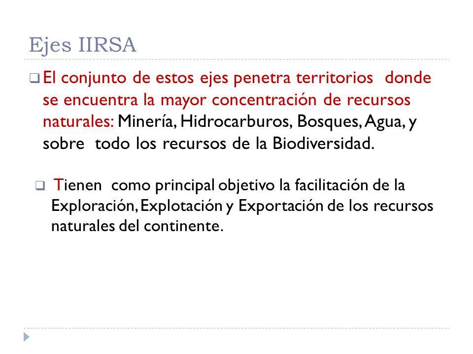 Ejes IIRSA El conjunto de estos ejes penetra territorios donde se encuentra la mayor concentración de recursos naturales: Minería, Hidrocarburos, Bosq