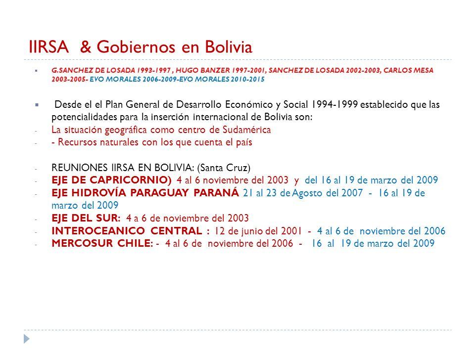 IIRSA & Gobiernos en Bolivia G.SANCHEZ DE LOSADA 1993-1997, HUGO BANZER 1997-2001, SANCHEZ DE LOSADA 2002-2003, CARLOS MESA 2003-2005- EVO MORALES 200
