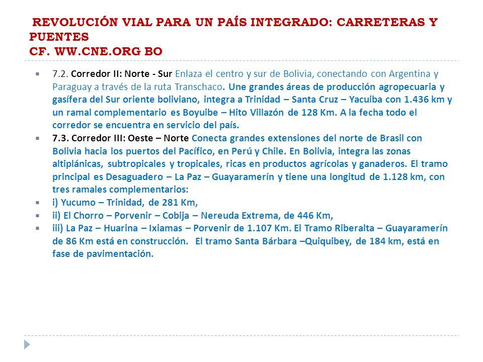 REVOLUCIÓN VIAL PARA UN PAÍS INTEGRADO: CARRETERAS Y PUENTES CF. WW.CNE.ORG BO 7.2. Corredor II: Norte - Sur Enlaza el centro y sur de Bolivia, conect