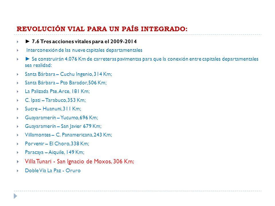 REVOLUCIÓN VIAL PARA UN PAÍS INTEGRADO: 7.6 Tres acciones vitales para el 2009-2014 Interconexión de las nueve capitales departamentales Se construirá