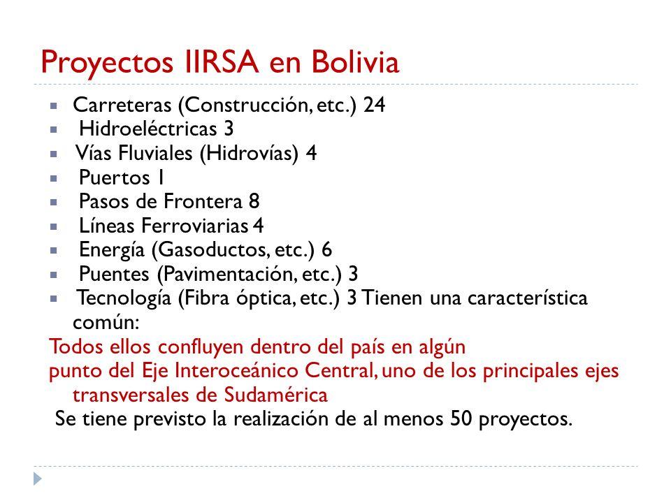 Proyectos IIRSA en Bolivia Carreteras (Construcción, etc.) 24 Hidroeléctricas 3 Vías Fluviales (Hidrovías) 4 Puertos 1 Pasos de Frontera 8 Líneas Ferr