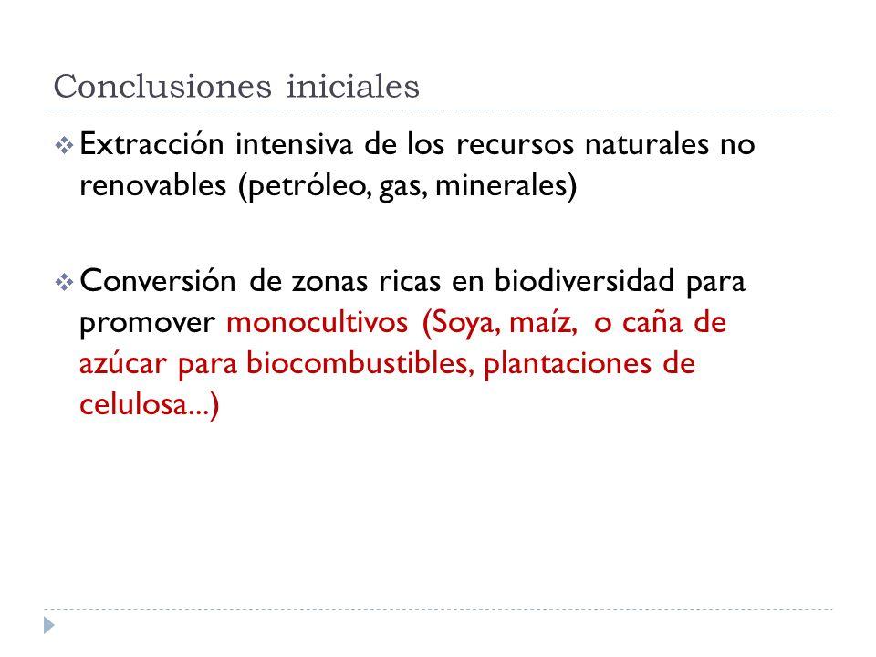 Conclusiones iniciales Extracción intensiva de los recursos naturales no renovables (petróleo, gas, minerales) Conversión de zonas ricas en biodiversi