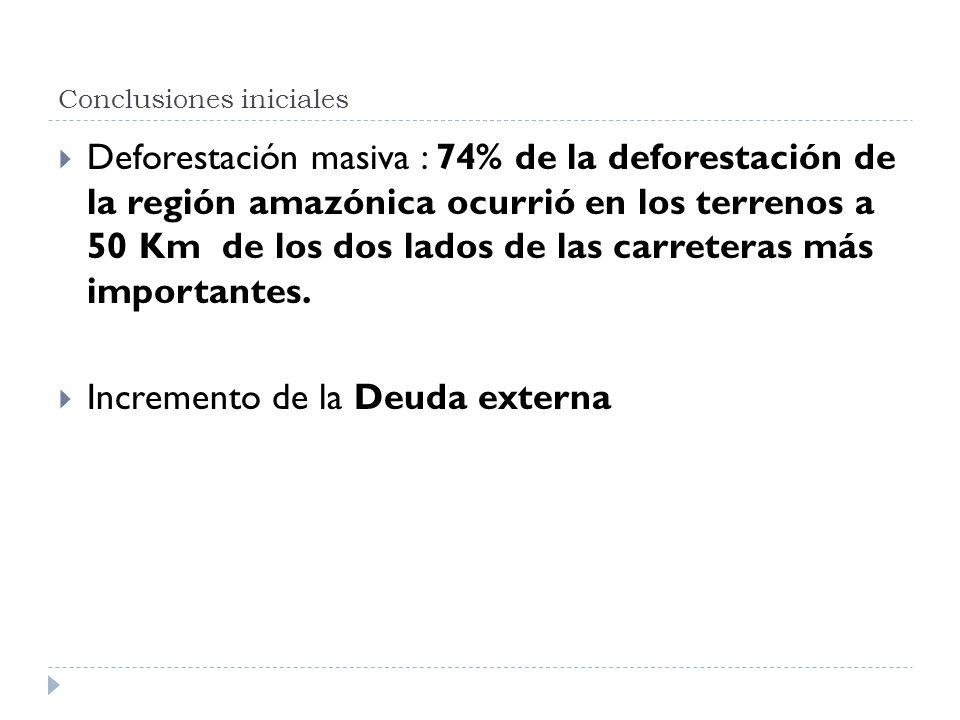 Conclusiones iniciales Deforestación masiva : 74% de la deforestación de la región amazónica ocurrió en los terrenos a 50 Km de los dos lados de las c