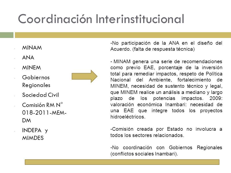 Coordinación Interinstitucional - MINAM - ANA - MINEM - Gobiernos Regionales - Sociedad Civil - Comisión RM N° 018-2011-MEM- DM - INDEPA y MIMDES -No