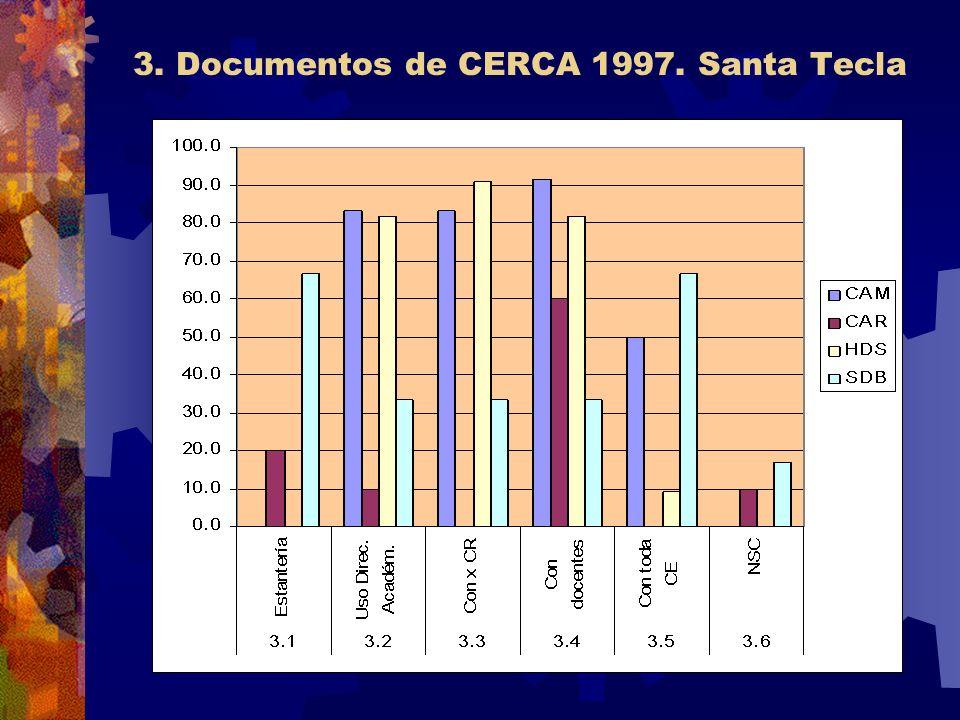 4. Ideario de los CES. CERCA 1998. Granada