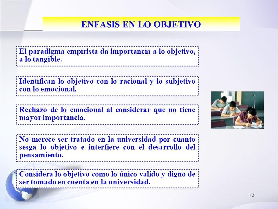 12 ENFASIS EN LO OBJETIVO Considera lo objetivo como lo único valido y digno de ser tomado en cuenta en la universidad.