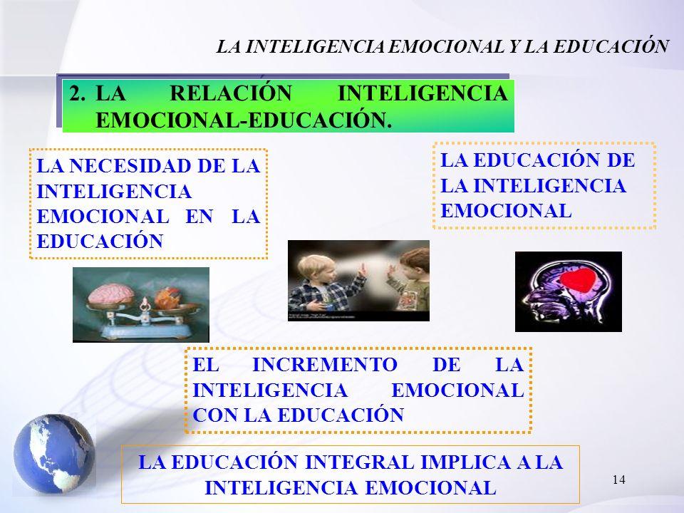 14 2.LA RELACIÓN INTELIGENCIA EMOCIONAL-EDUCACIÓN. LA NECESIDAD DE LA INTELIGENCIA EMOCIONAL EN LA EDUCACIÓN LA EDUCACIÓN DE LA INTELIGENCIA EMOCIONAL
