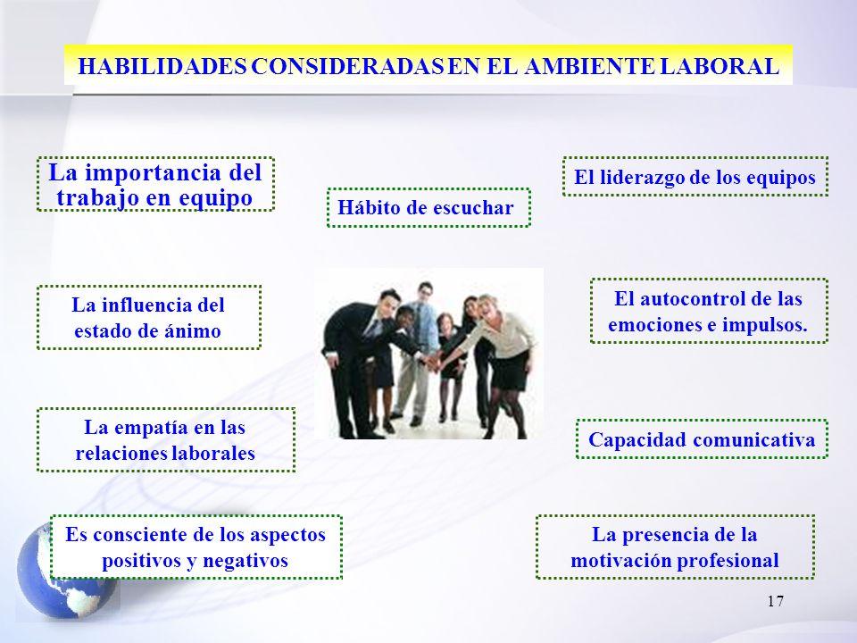 17 HABILIDADES CONSIDERADAS EN EL AMBIENTE LABORAL La importancia del trabajo en equipo El liderazgo de los equipos La empatía en las relaciones labor