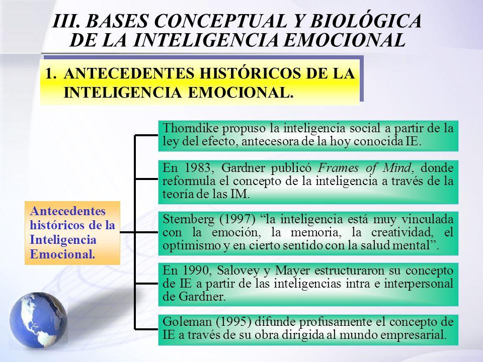 24 III. BASES CONCEPTUAL Y BIOLÓGICA DE LA INTELIGENCIA EMOCIONAL 1.ANTECEDENTES HISTÓRICOS DE LA INTELIGENCIA EMOCIONAL. Antecedentes históricos de l