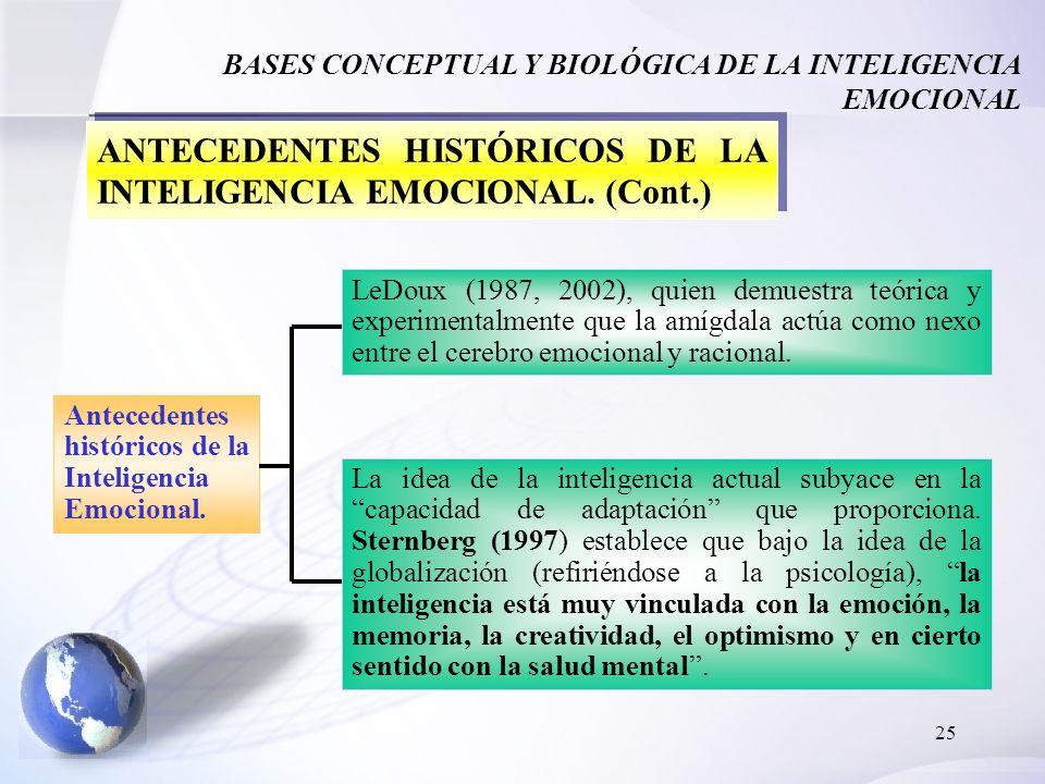 25 BASES CONCEPTUAL Y BIOLÓGICA DE LA INTELIGENCIA EMOCIONAL ANTECEDENTES HISTÓRICOS DE LA INTELIGENCIA EMOCIONAL. (Cont.) Antecedentes históricos de