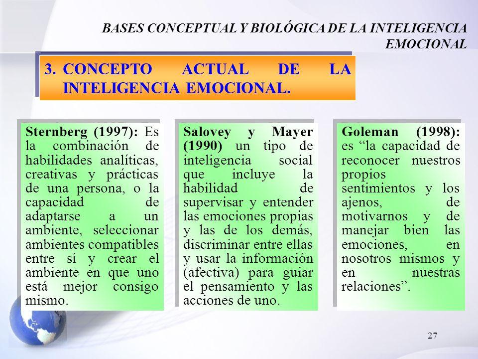 27 3.CONCEPTO ACTUAL DE LA INTELIGENCIA EMOCIONAL. Salovey y Mayer (1990) un tipo de inteligencia social que incluye la habilidad de supervisar y ente