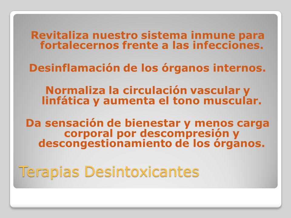Terapias Desintoxicantes Revitaliza nuestro sistema inmune para fortalecernos frente a las infecciones. Desinflamación de los órganos internos. Normal