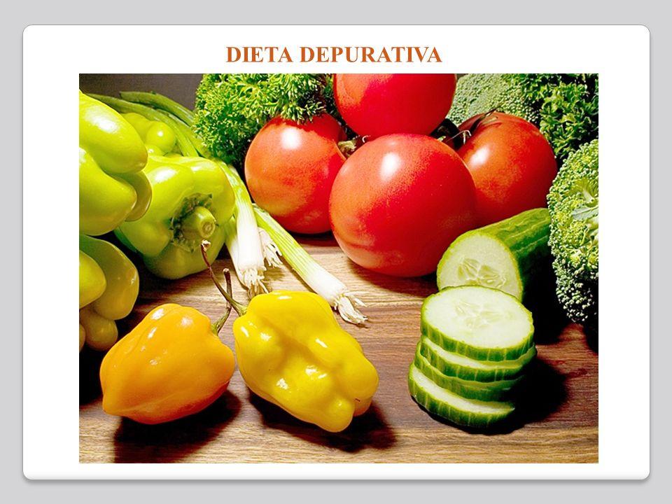 Dieta desintoxicante por 10 Días La dieta debe ser lo más saludable posible Verduras Frutas Menestras Derivados de la soya Champiñones y hongos Integrales Granos y tubérculos