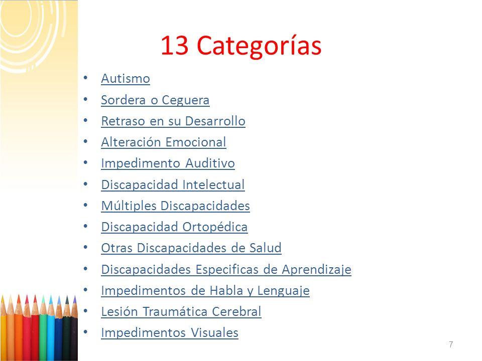 13 Categorías 7 Autismo Sordera o Ceguera Retraso en su Desarrollo Alteración Emocional Impedimento Auditivo Discapacidad Intelectual Múltiples Discap