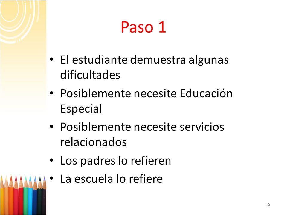 Paso 1 El estudiante demuestra algunas dificultades Posiblemente necesite Educación Especial Posiblemente necesite servicios relacionados Los padres l