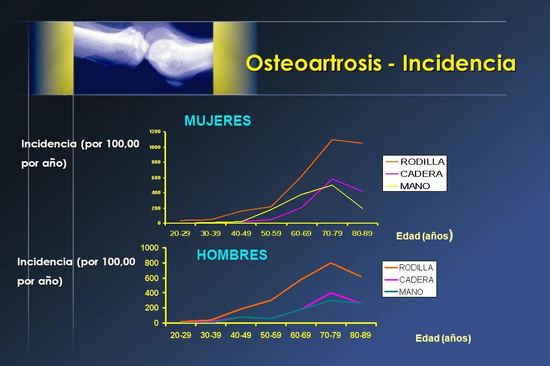 Osteoartrosis - Incidencia MUJERES Incidencia (por 100,00 por año) Edad (años ) Incidencia (por 100,00 por año) HOMBRES