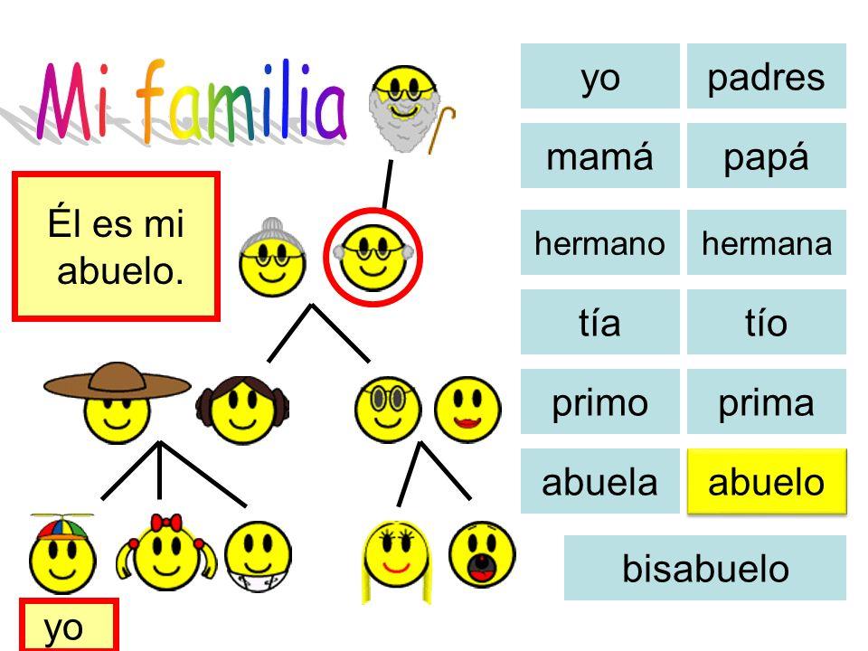 yo padres mamápapá tíatío primoprima abuela abuelo bisabuelo Hier ist meine Familie. yo Él es mi abuelo. hermanahermano