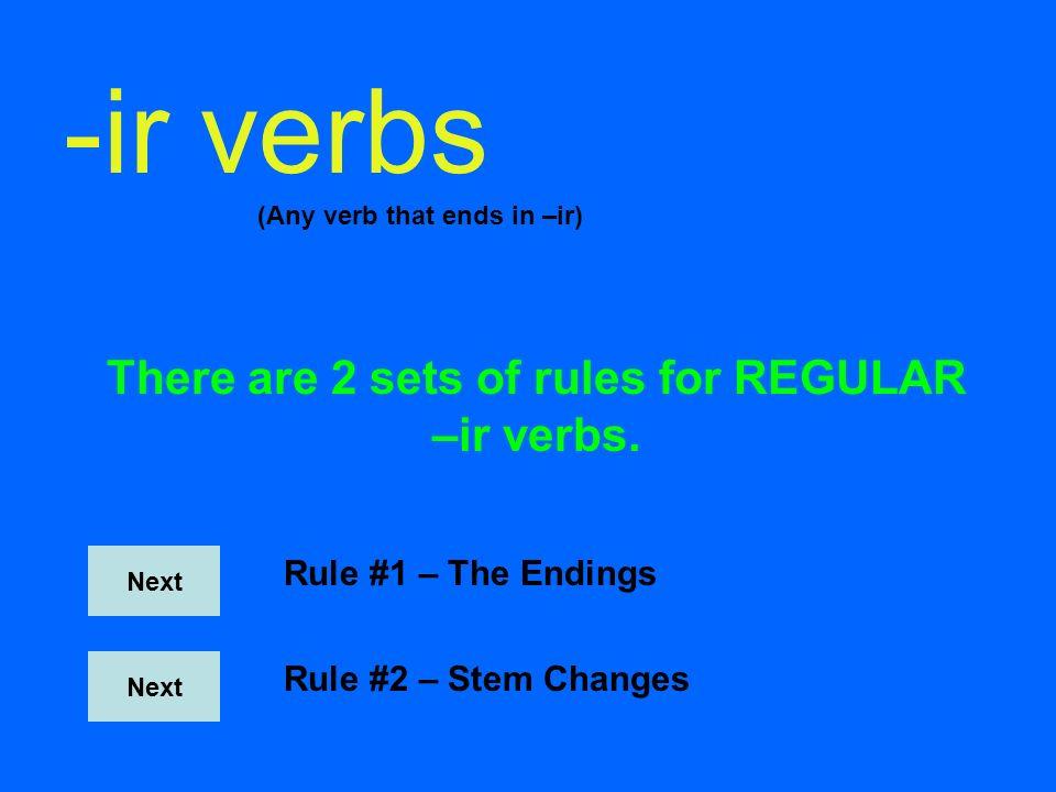 HINT CARD Next Recuerda –er and –ir verbs share the same endings in the preterite tense!