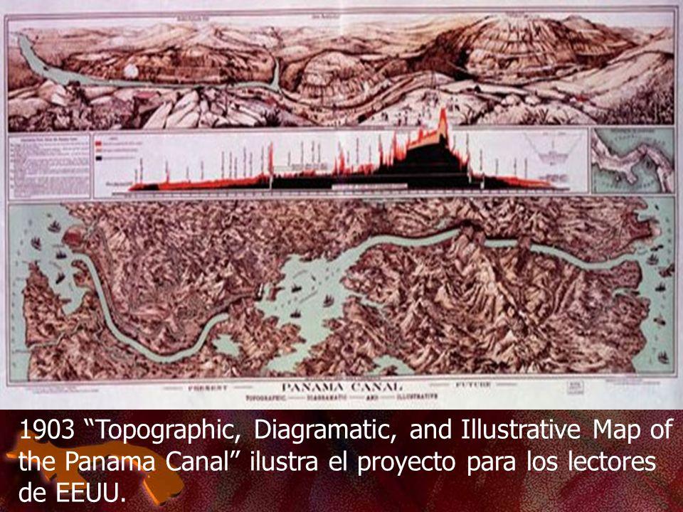 1903 Topographic, Diagramatic, and Illustrative Map of the Panama Canal ilustra el proyecto para los lectores de EEUU.