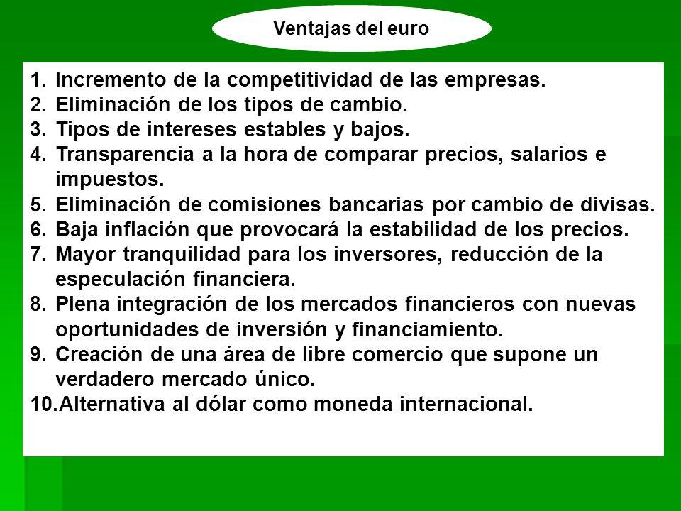 1.Incremento de la competitividad de las empresas. 2.Eliminación de los tipos de cambio. 3.Tipos de intereses estables y bajos. 4.Transparencia a la h