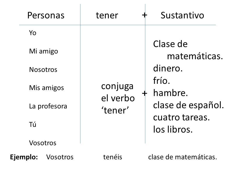 Yo Mi amigo Nosotros Mis amigos La profesora Tú Vosotros Personas conjuga el verbo tener Sustantivo Clase de matemáticas. dinero. frío. hambre. clase