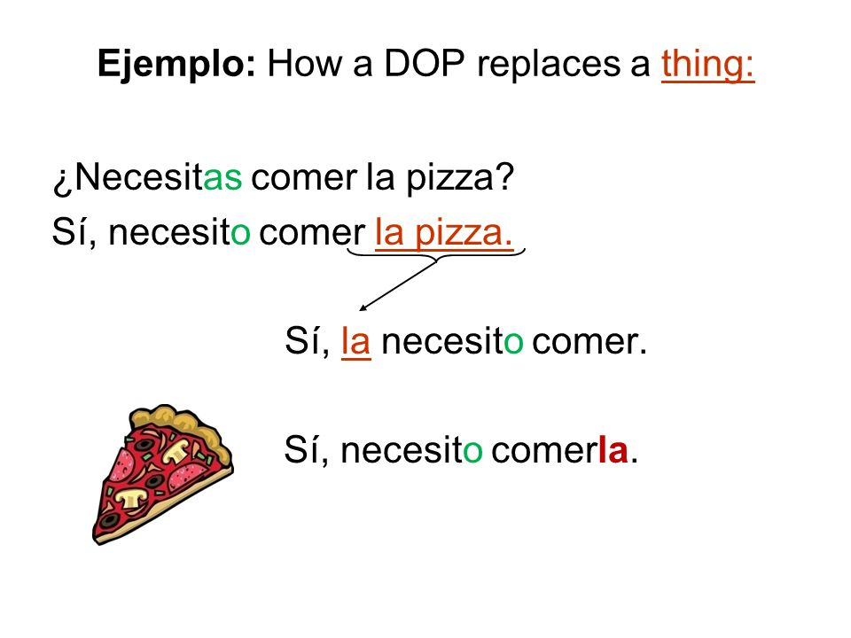 Ejemplo: How a DOP replaces a thing: ¿Necesitas comer la pizza.