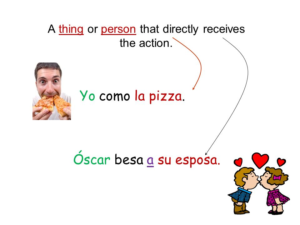 A thing or person that directly receives the action. Yo como la pizza. Óscar besa a su esposa.