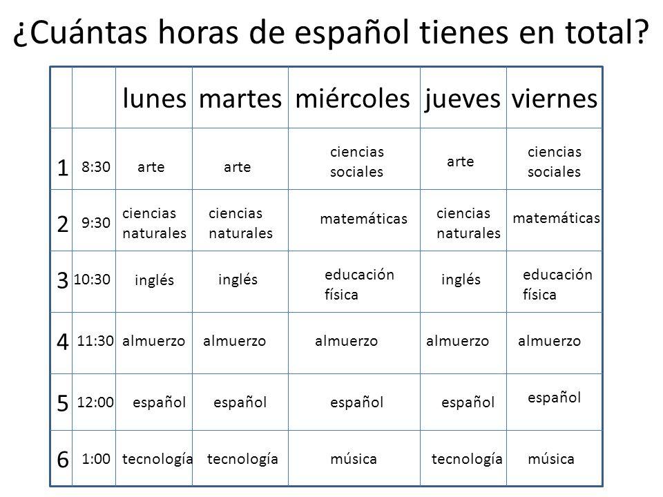 lunesmartesmiércolesjuevesviernes 1 2 3 4 5 6 8:30 9:30 10:30 11:30 12:00 1:00 almuerzo arte ciencias sociales ciencias naturales inglés ciencias sociales ciencias naturales ciencias naturales matemáticas inglés educación física educación física español tecnología música ¿Qué clase tienes en la _________hora?