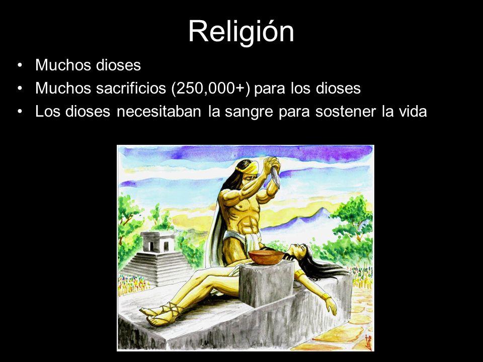Religión Muchos dioses Muchos sacrificios (250,000+) para los dioses Los dioses necesitaban la sangre para sostener la vida